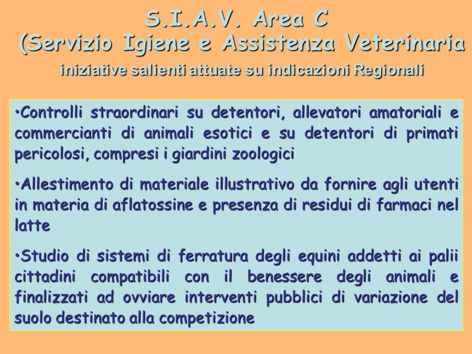 S.I.A.V.