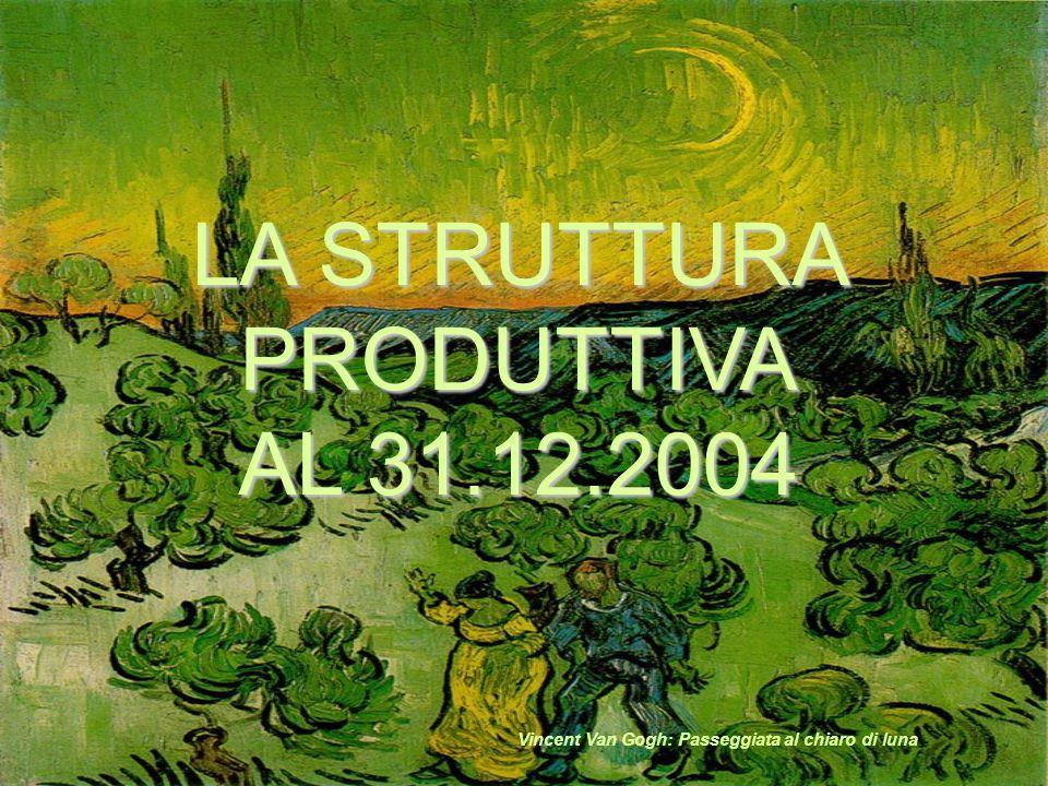 LA STRUTTURA PRODUTTIVA AL 31.12.2004 Vincent Van Gogh: Passeggiata al chiaro di luna