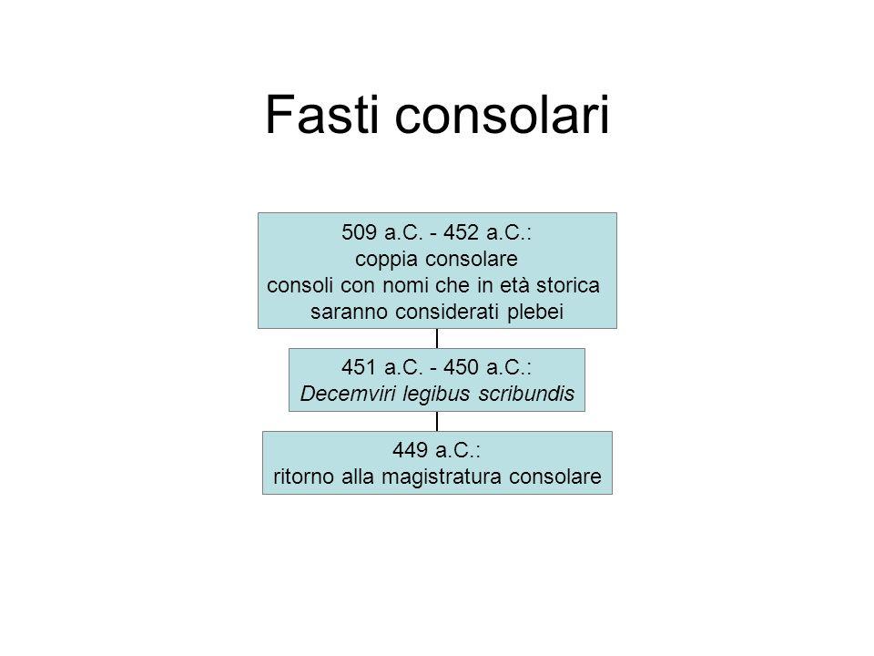 Fasti consolari 509 a.C. - 452 a.C.: coppia consolare consoli con nomi che in età storica saranno considerati plebei 451 a.C. - 450 a.C.: Decemviri le