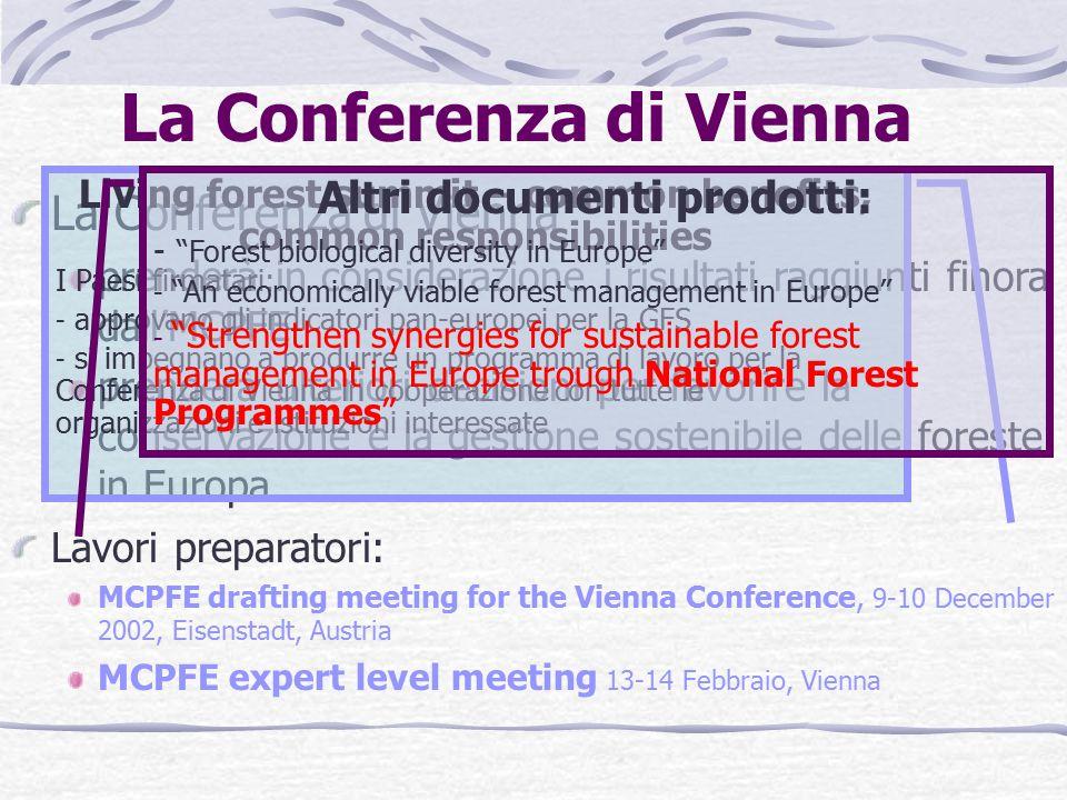 L'MCPFE e i Piani Forestali Nazionali Risoluzione di Helsinki (Risoluzione H1) la GFS dovrebbe essere basata su piani o programmi, periodicamente aggiornati, a livello locale, regionale o nazionale 1999 (Tulln, Austria): workshop sul ruolo dei PFN nel contesto pan-europeo diverse sessioni di lavoro (2001, Norway; 2002, Latvia) ottobre 2002, Vienna, Austria: documento Adottato nel corso del MCPFE Drafting Meeting for the Vienna Conference I Paesi firmatari e l'UE si impegnano ad applicare l'approccio dell'MCPFE ai PFN per lo sviluppo, l'implementazione, il monitoraggio e la valutazione delle politiche forestali a livello nazionale o sub-nazionale * MCPFE approach to National Forest Programmes in Europe *Fonte: Strengthen synergies for sustainable forest management in Europe trough National Forest Programmes , dicembre 2002, Eisenstadt, Austria