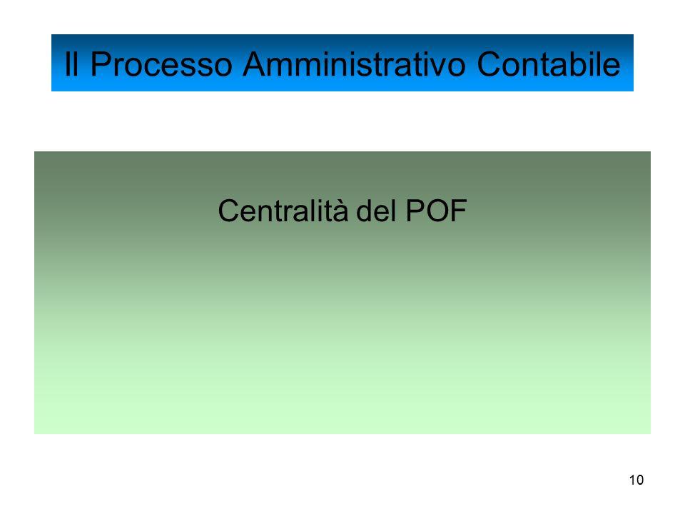 10 Il Processo Amministrativo Contabile Centralità del POF