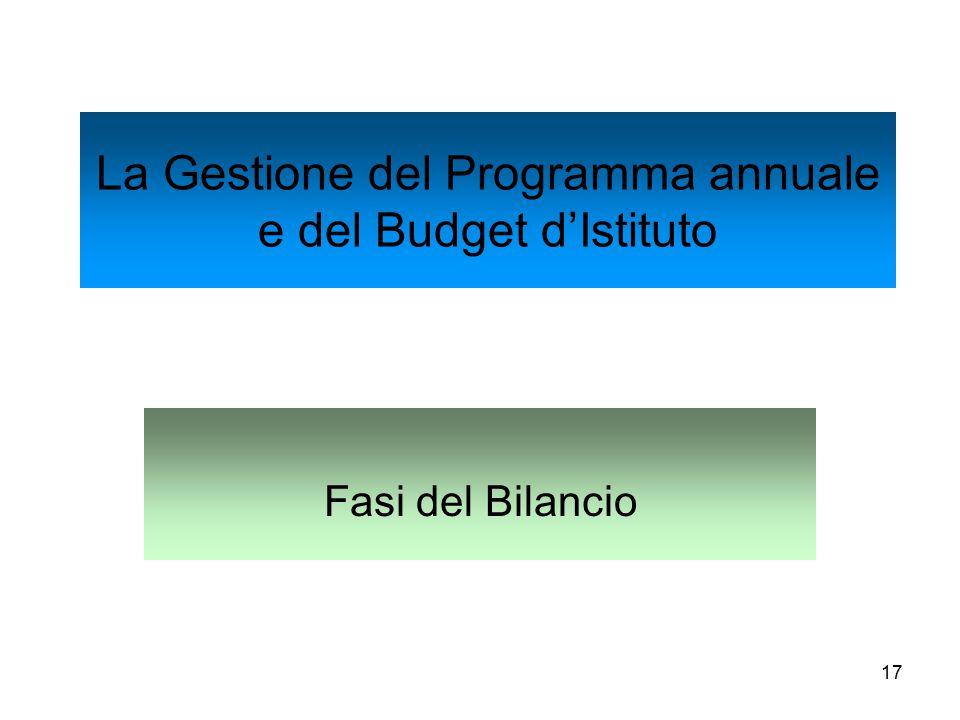 17 La Gestione del Programma annuale e del Budget d'Istituto Fasi del Bilancio