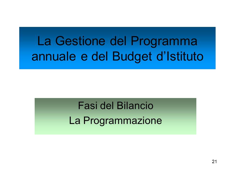21 La Gestione del Programma annuale e del Budget d'Istituto Fasi del Bilancio La Programmazione