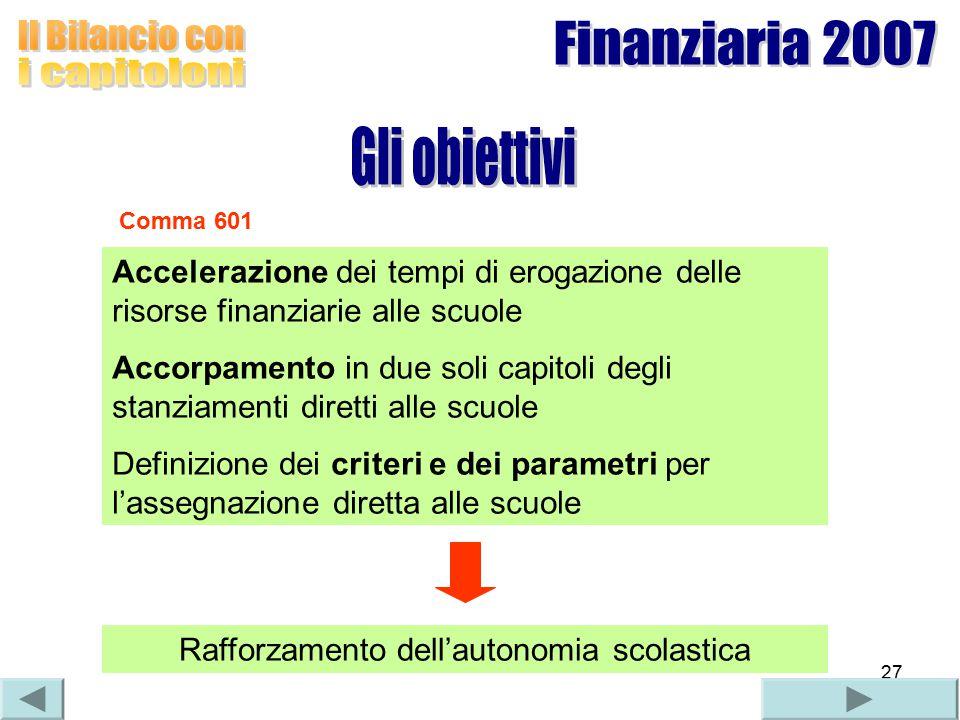 27 Accelerazione dei tempi di erogazione delle risorse finanziarie alle scuole Accorpamento in due soli capitoli degli stanziamenti diretti alle scuol