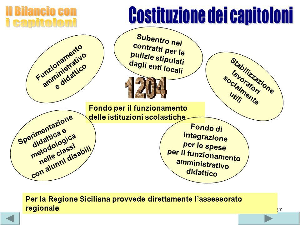 37 Fondo per il funzionamento delle istituzioni scolastiche Funzionamento amministrativo e didattico Subentro nei contratti per le pulizie stipulati d