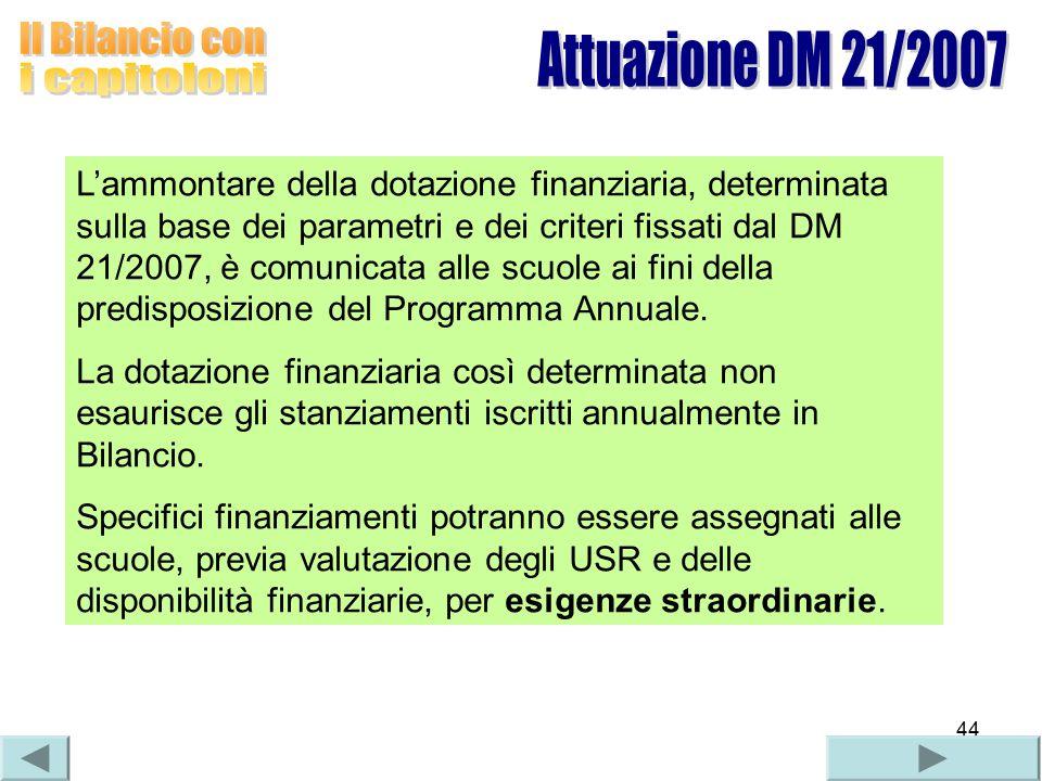 44 L'ammontare della dotazione finanziaria, determinata sulla base dei parametri e dei criteri fissati dal DM 21/2007, è comunicata alle scuole ai fini della predisposizione del Programma Annuale.