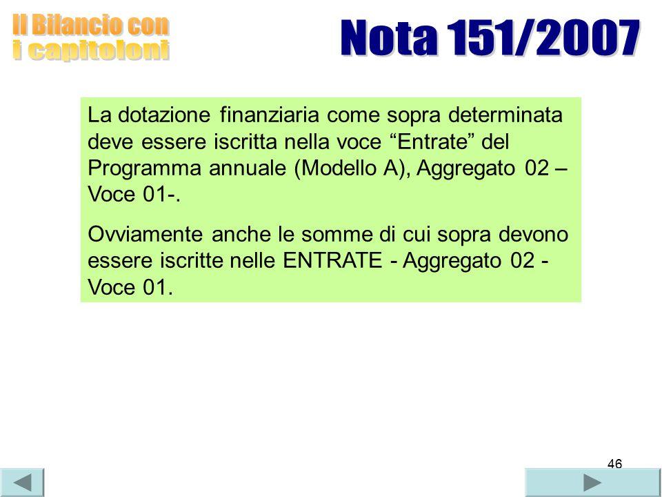 46 La dotazione finanziaria come sopra determinata deve essere iscritta nella voce Entrate del Programma annuale (Modello A), Aggregato 02 – Voce 01-.