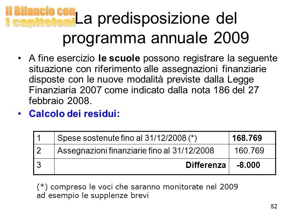 52 La predisposizione del programma annuale 2009 A fine esercizio le scuole possono registrare la seguente situazione con riferimento alle assegnazion