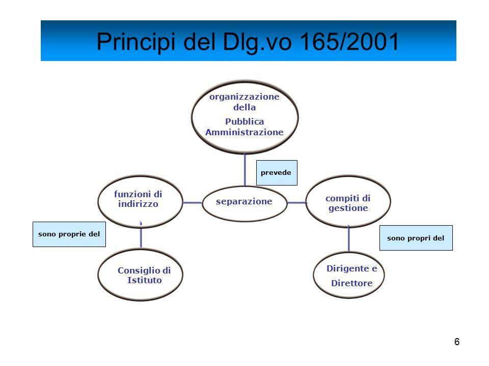 6 Principi del Dlg.vo 165/2001 organizzazione della Pubblica Amministrazione separazione Consiglio di Istituto funzioni di indirizzo sono proprie del