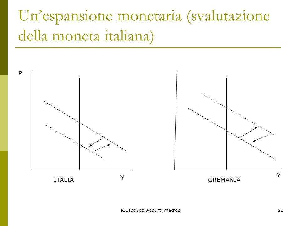 R.Capolupo Appunti macro223 Un'espansione monetaria (svalutazione della moneta italiana) ITALIAGREMANIA Y Y P