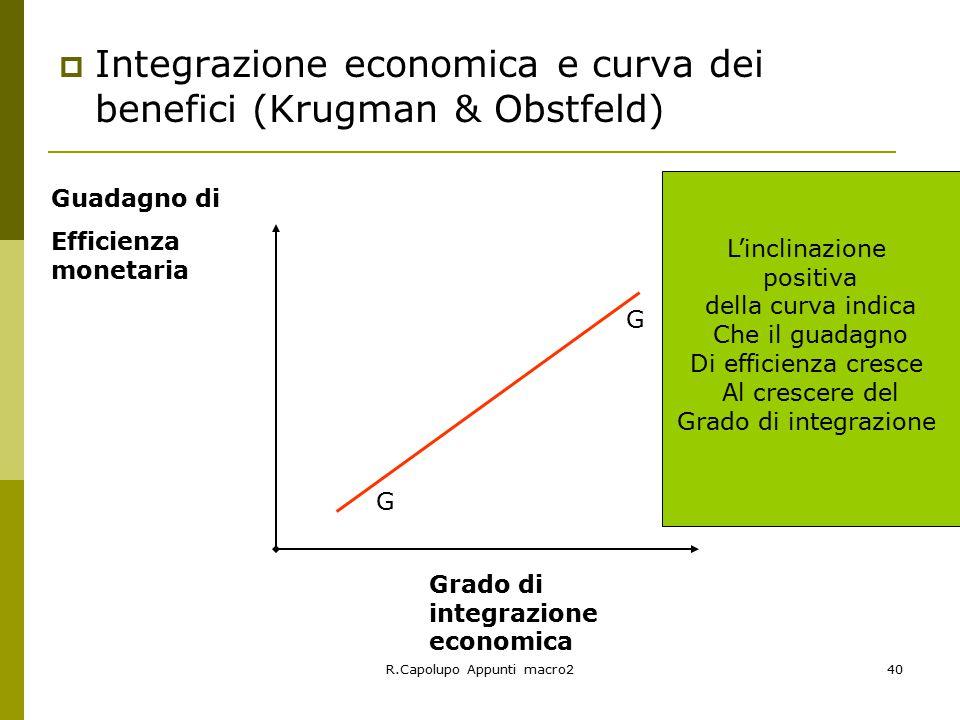 R.Capolupo Appunti macro240  Integrazione economica e curva dei benefici (Krugman & Obstfeld) Grado di integrazione economica Guadagno di Efficienza monetaria L'inclinazione positiva della curva indica Che il guadagno Di efficienza cresce Al crescere del Grado di integrazione G G