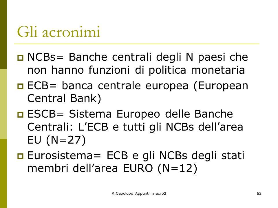 R.Capolupo Appunti macro252 Gli acronimi  NCBs= Banche centrali degli N paesi che non hanno funzioni di politica monetaria  ECB= banca centrale europea (European Central Bank)  ESCB= Sistema Europeo delle Banche Centrali: L'ECB e tutti gli NCBs dell'area EU (N=27)  Eurosistema= ECB e gli NCBs degli stati membri dell'area EURO (N=12)