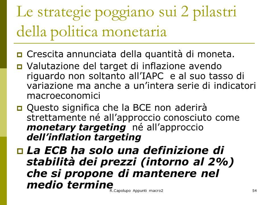 R.Capolupo Appunti macro254 Le strategie poggiano sui 2 pilastri della politica monetaria  Crescita annunciata della quantità di moneta.