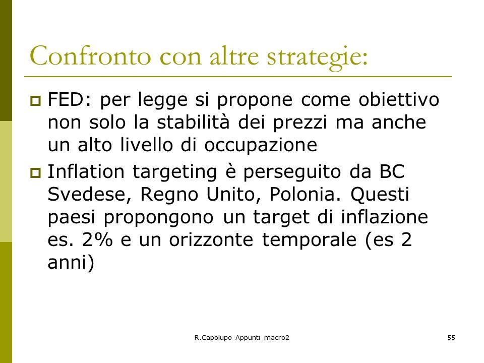 R.Capolupo Appunti macro255 Confronto con altre strategie:  FED: per legge si propone come obiettivo non solo la stabilità dei prezzi ma anche un alto livello di occupazione  Inflation targeting è perseguito da BC Svedese, Regno Unito, Polonia.