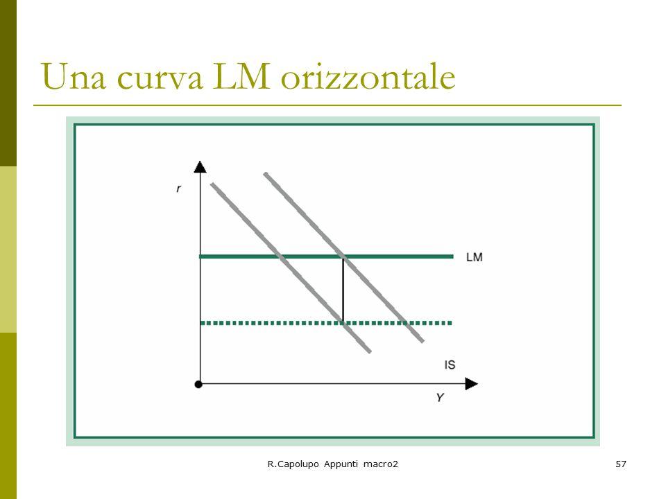 R.Capolupo Appunti macro257 Una curva LM orizzontale
