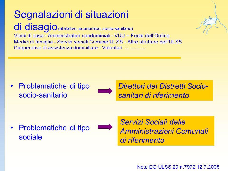 Segnalazioni di situazioni di disagio (abitativo, economico, socio-sanitario) Vicini di casa - Amministratori condominiali - VUU – Forze dell'Ordine M