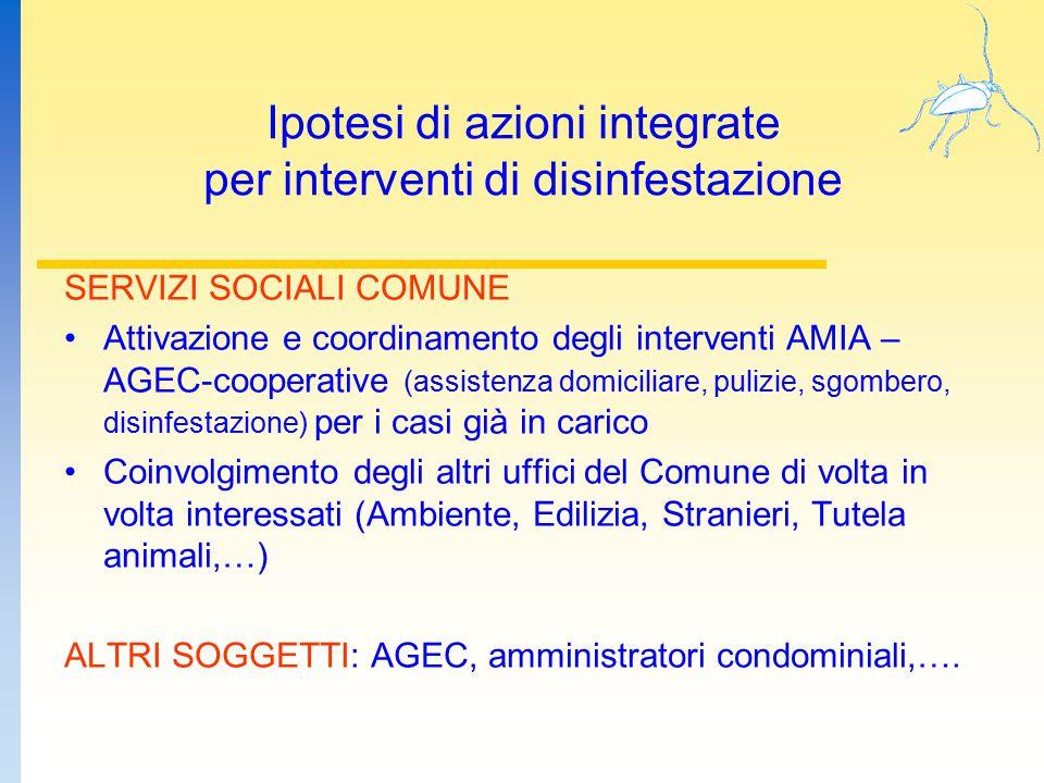 Ipotesi di azioni integrate per interventi di disinfestazione SERVIZI SOCIALI COMUNE Attivazione e coordinamento degli interventi AMIA – AGEC-cooperat