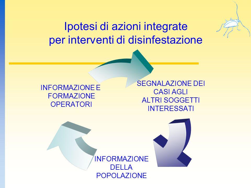 Ipotesi di azioni integrate per interventi di disinfestazione SEGNALAZIONE DEI CASI AGLI ALTRI SOGGETTI INTERESSATI INFORMAZIONE DELLA POPOLAZIONE INF