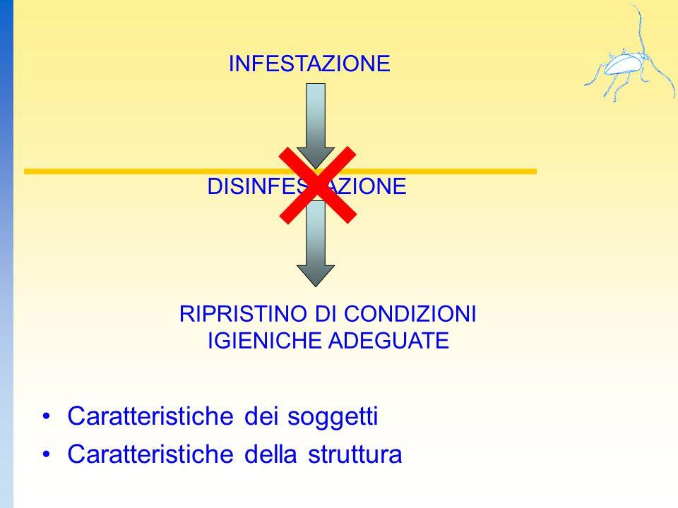 Caratteristiche dei soggetti Caratteristiche della struttura INFESTAZIONE DISINFESTAZIONE RIPRISTINO DI CONDIZIONI IGIENICHE ADEGUATE