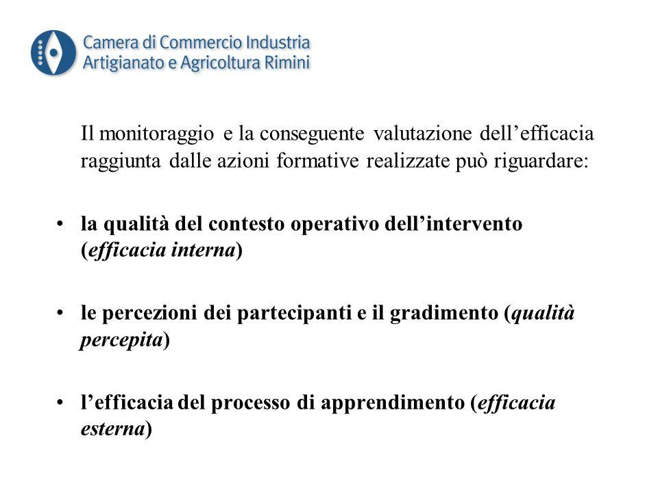 Il monitoraggio e la conseguente valutazione dell'efficacia raggiunta dalle azioni formative realizzate può riguardare: la qualità del contesto operativo dell'intervento (efficacia interna) le percezioni dei partecipanti e il gradimento (qualità percepita) l'efficacia del processo di apprendimento (efficacia esterna)