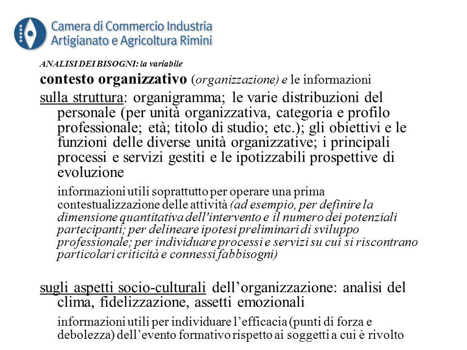 ANALISI DEI BISOGNI: la variabile job nella sue dimensioni attività da svolgersi e e posizione di lavoro.