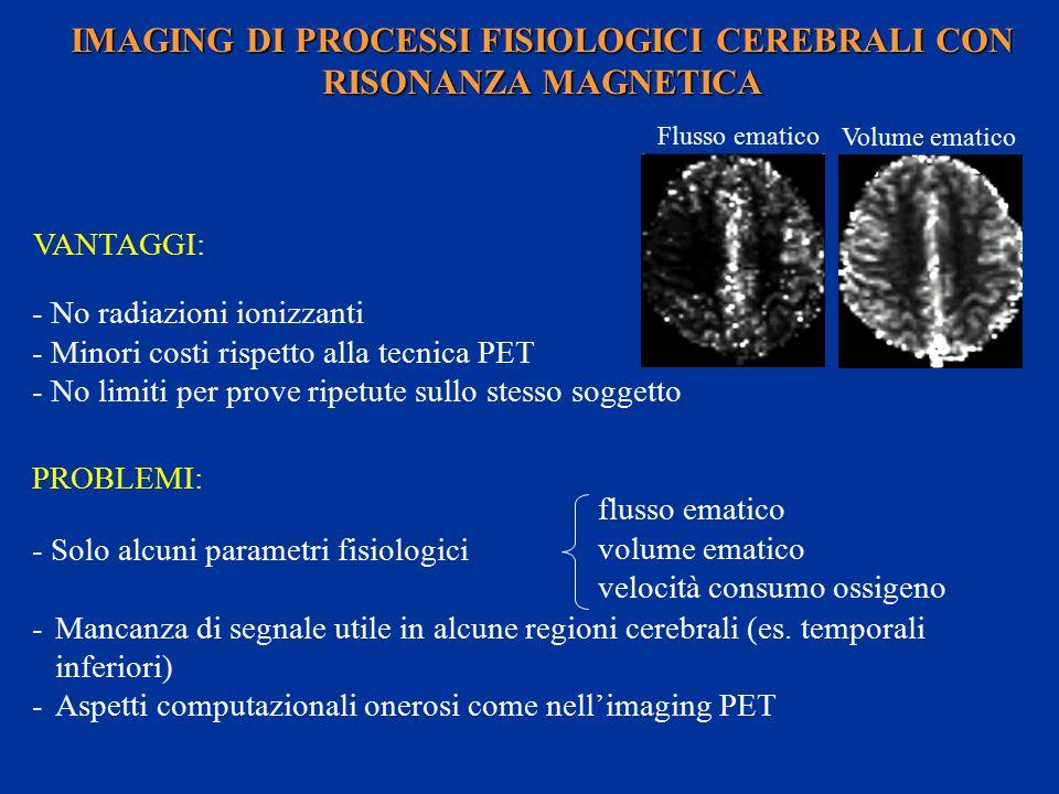 IMAGING DI PROCESSI FISIOLOGICI CEREBRALI CON RISONANZA MAGNETICA - Solo alcuni parametri fisiologici -Mancanza di segnale utile in alcune regioni cerebrali (es.
