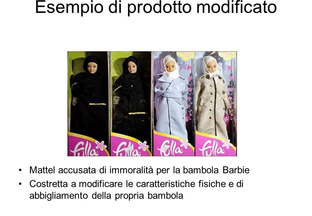 Esempio di prodotto modificato Mattel accusata di immoralità per la bambola Barbie Costretta a modificare le caratteristiche fisiche e di abbigliamento della propria bambola