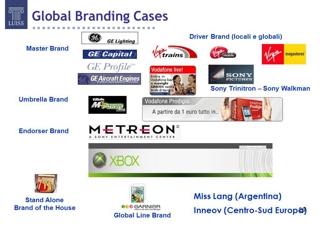 29 Endorser Brand Master Brand Driver Brand (locali e globali) Umbrella Brand Stand Alone Brand of the House Miss Lang (Argentina) Inneov (Centro-Sud Europa) Global Line Brand Sony Trinitron – Sony Walkman Global Branding Cases
