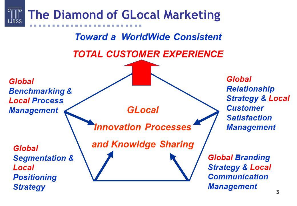 34 BRAND PRODOTTO StandardizzatoAdattato Standardizzato Global Branding (Sony, Coca Cola) GLocal Branding (Unilever, Danone) Adattato GLocal Marketing (Nescafè, Yoplait) Local Strategy (Ethnic Products) Strategie Alternative di Branding