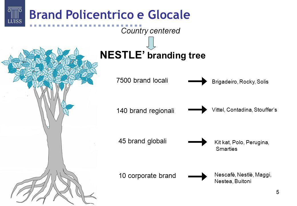 5 Country centered NESTLE' branding tree 7500 brand locali 140 brand regionali 45 brand globali 10 corporate brand Brigadeiro, Rocky, Solis Vittel, Contadina, Stouffer's Kit kat, Polo, Perugina, Smarties Nescafè, Nestlè, Maggi, Nestea, Buitoni Brand Policentrico e Glocale