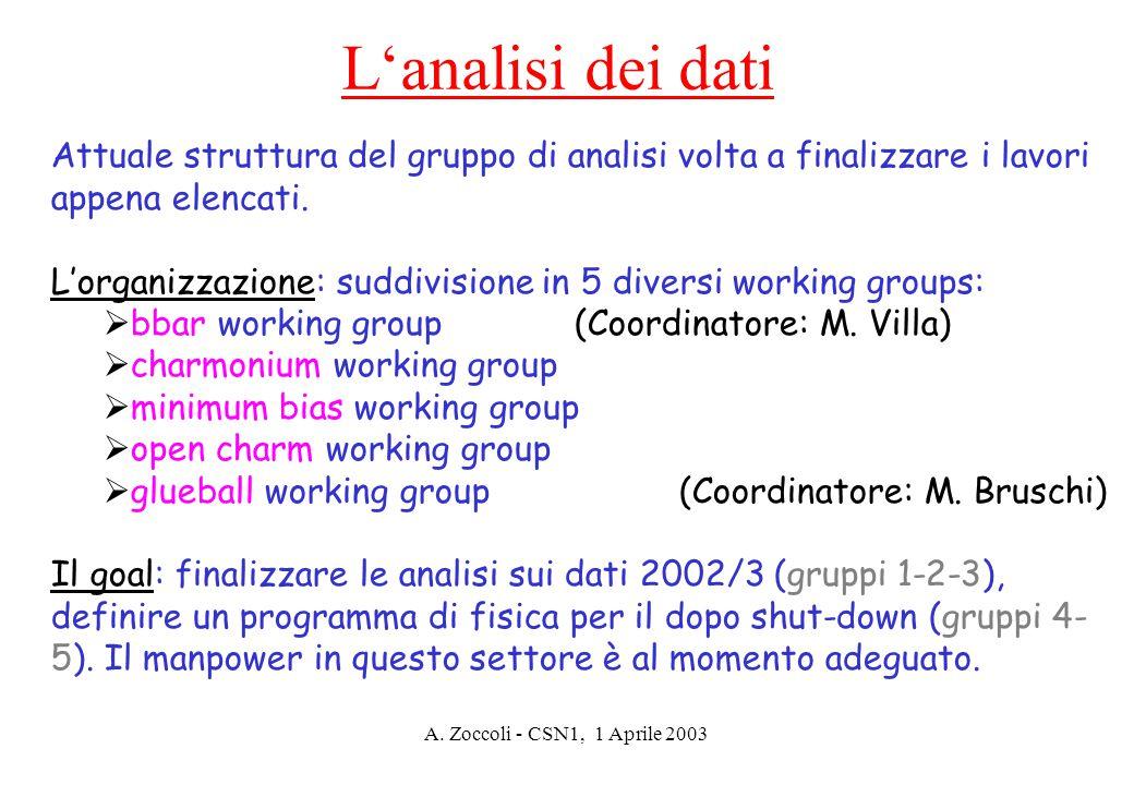 A. Zoccoli - CSN1, 1 Aprile 2003 L'analisi dei dati Attuale struttura del gruppo di analisi volta a finalizzare i lavori appena elencati. L'organizzaz