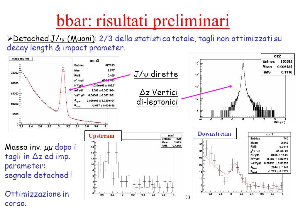 A. Zoccoli - CSN1, 1 Aprile 2003 bbar: risultati preliminari  Detached J/  (Muoni): 2/3 della statistica totale, tagli non ottimizzati su decay leng