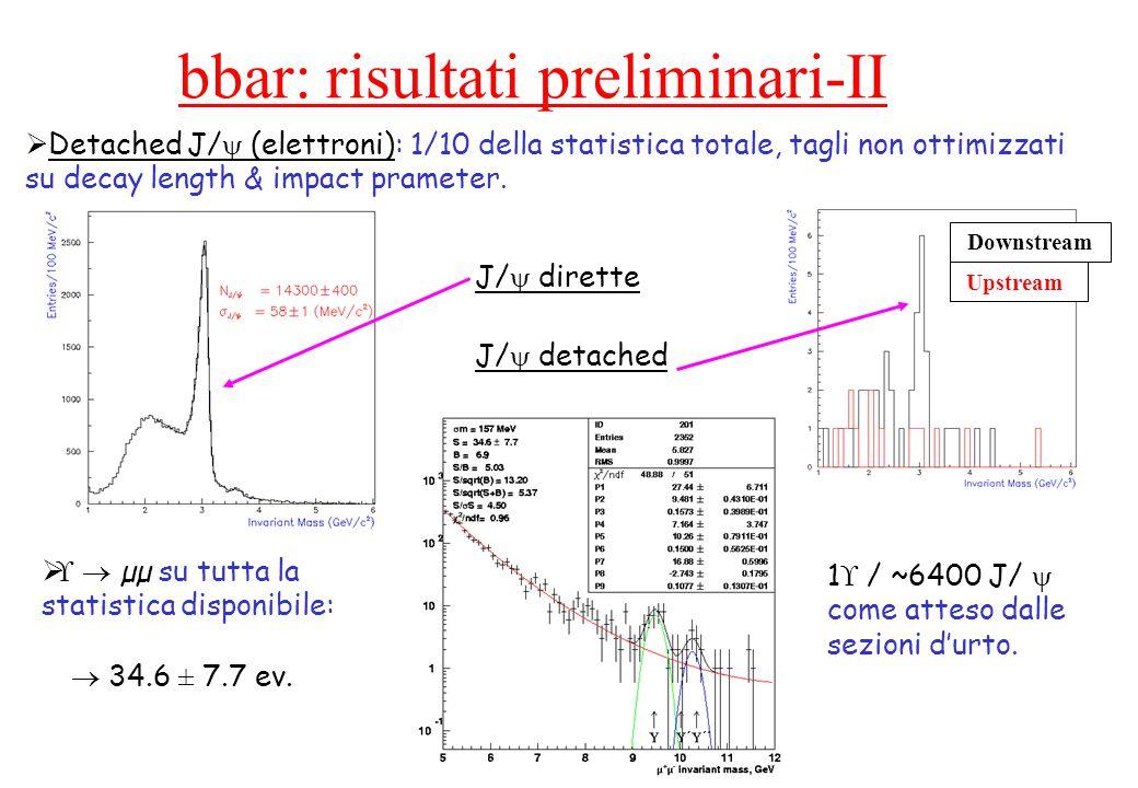 A. Zoccoli - CSN1, 1 Aprile 2003 bbar: risultati preliminari-II  Detached J/  (elettroni): 1/10 della statistica totale, tagli non ottimizzati su de