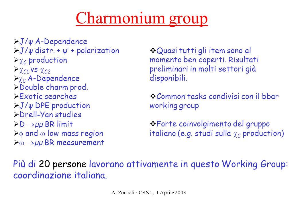 A. Zoccoli - CSN1, 1 Aprile 2003 Charmonium group  J/ψ A-Dependence  J/ψ distr.