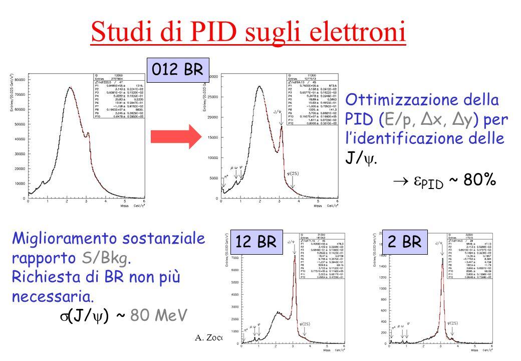 A. Zoccoli - CSN1, 1 Aprile 2003 Studi di PID sugli elettroni 012 BR 12 BR2 BR Ottimizzazione della PID (E/p, Δx, Δy) per l'identificazione delle J/ 