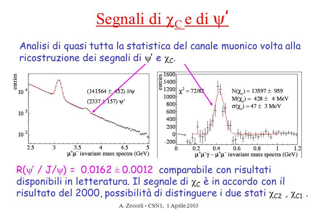 A. Zoccoli - CSN1, 1 Aprile 2003 Analisi di quasi tutta la statistica del canale muonico volta alla ricostruzione dei segnali di  ' e  C. Segnali di
