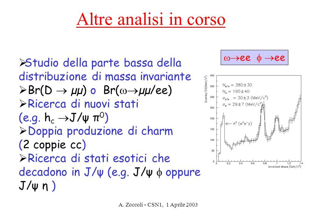 A. Zoccoli - CSN1, 1 Aprile 2003 Altre analisi in corso  Studio della parte bassa della distribuzione di massa invariante  Br(D  µµ) o Br(  µµ/ee