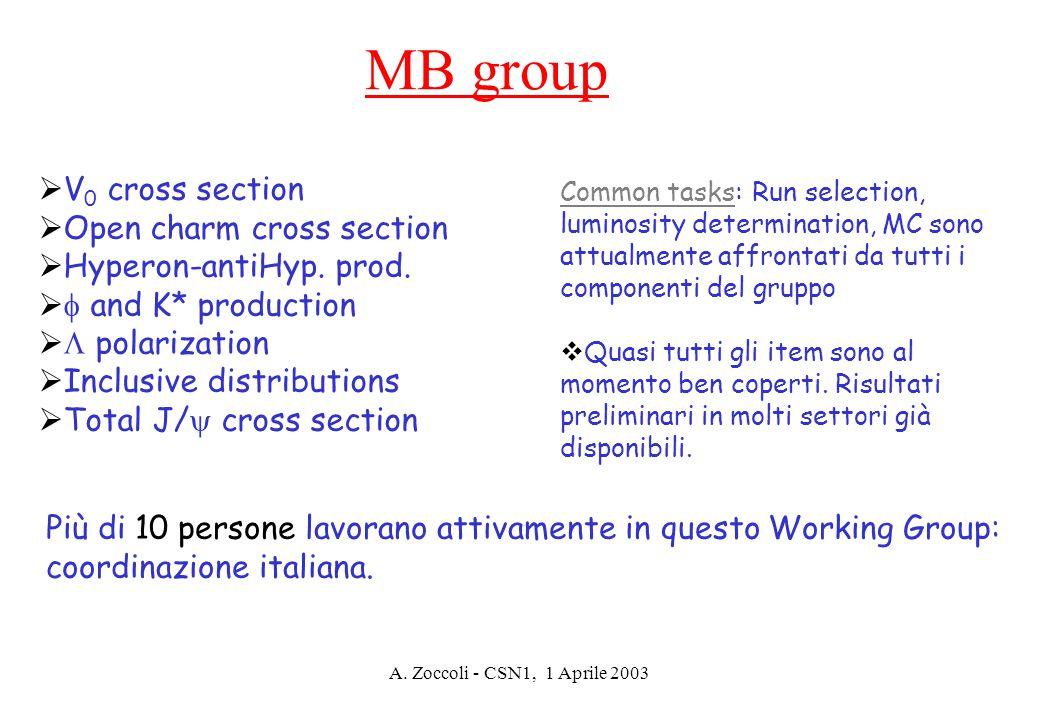 A. Zoccoli - CSN1, 1 Aprile 2003 MB group  V 0 cross section  Open charm cross section  Hyperon-antiHyp. prod.   and K* production   polarizati
