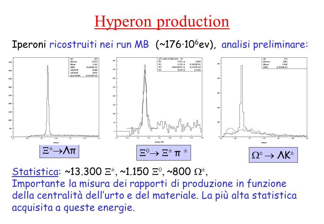 A. Zoccoli - CSN1, 1 Aprile 2003 Iperoni ricostruiti nei run MB (~176·10 6 ev), analisi preliminare: Hyperon production Ξ ±  Λπ Ξ 0  Ξ ± π ±  ±  Λ