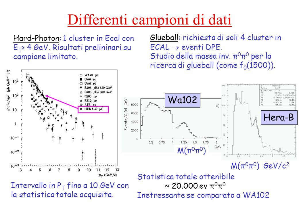 A. Zoccoli - CSN1, 1 Aprile 2003 Statistica totale ottenibile ~ 20.000 ev π 0 π 0 Inetressante se comparato a WA102 Differenti campioni di dati Hard-P