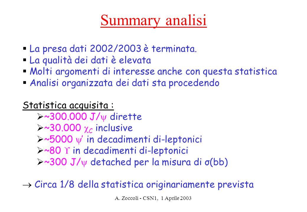 A.Zoccoli - CSN1, 1 Aprile 2003 Summary analisi  La presa dati 2002/2003 è terminata.