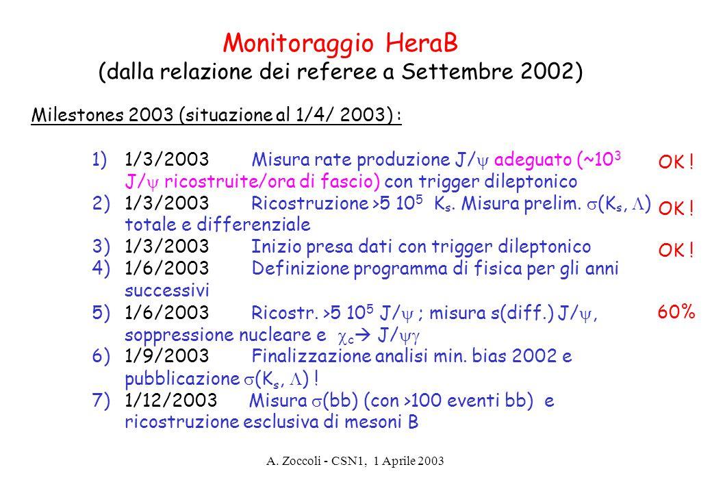A. Zoccoli - CSN1, 1 Aprile 2003 Monitoraggio HeraB (dalla relazione dei referee a Settembre 2002) Milestones 2003 (situazione al 1/4/ 2003) : 1)1/3/2
