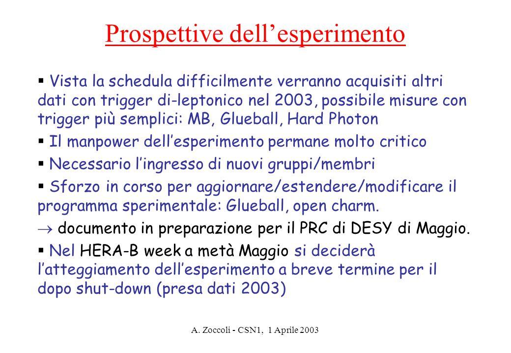 A. Zoccoli - CSN1, 1 Aprile 2003 Prospettive dell'esperimento  Vista la schedula difficilmente verranno acquisiti altri dati con trigger di-leptonico