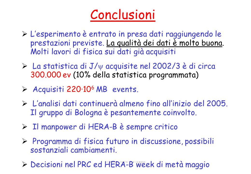 A. Zoccoli - CSN1, 1 Aprile 2003 Conclusioni  L'esperimento è entrato in presa dati raggiungendo le prestazioni previste. La qualità dei dati è molto