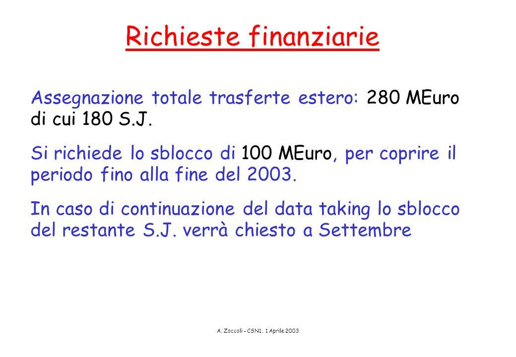 A. Zoccoli - CSN1, 1 Aprile 2003 Richieste finanziarie Assegnazione totale trasferte estero: 280 MEuro di cui 180 S.J. Si richiede lo sblocco di 100 M