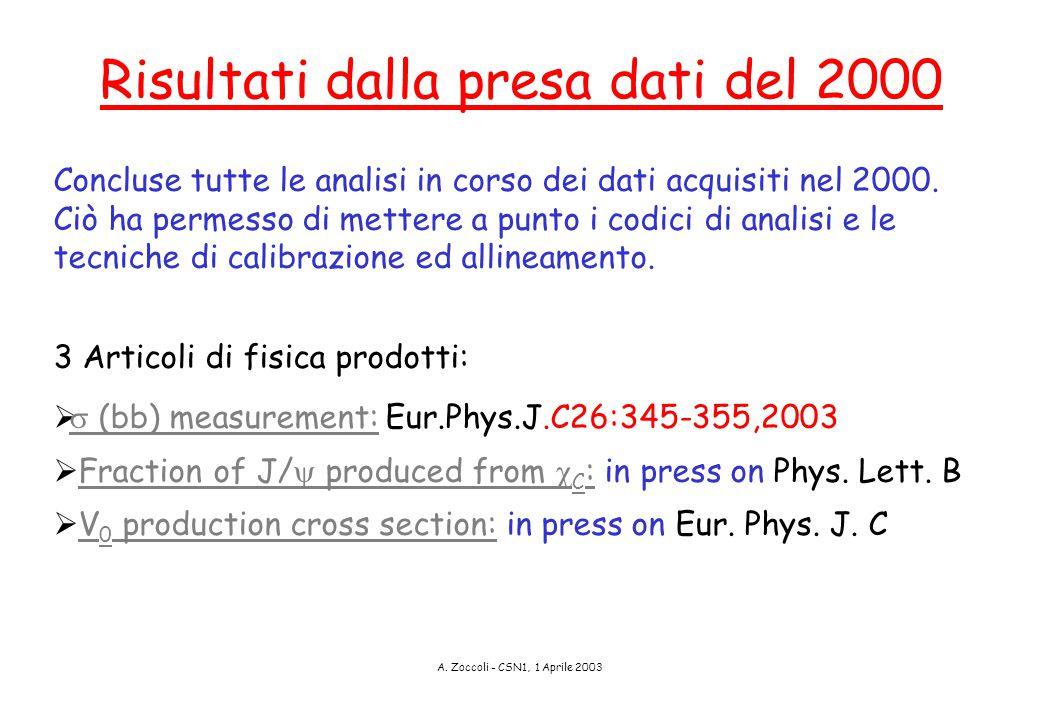 A. Zoccoli - CSN1, 1 Aprile 2003 Concluse tutte le analisi in corso dei dati acquisiti nel 2000.