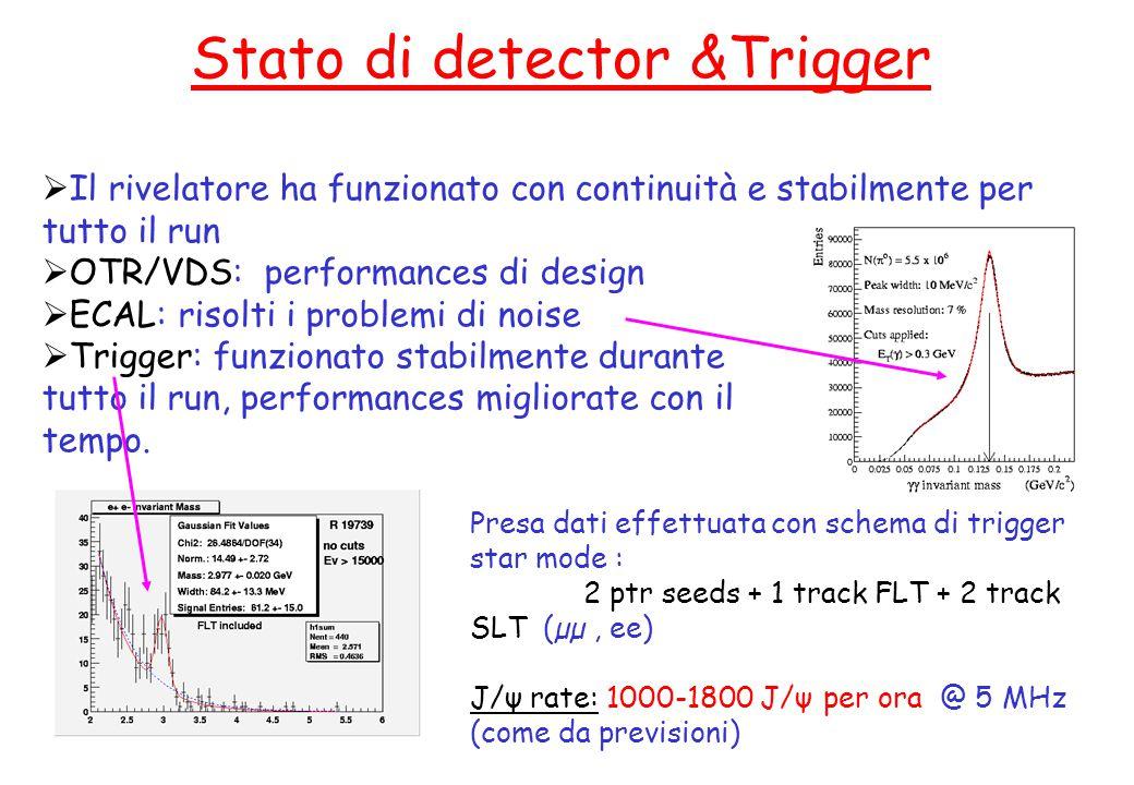A. Zoccoli - CSN1, 1 Aprile 2003 Stato di detector &Trigger  Il rivelatore ha funzionato con continuità e stabilmente per tutto il run  OTR/VDS: per