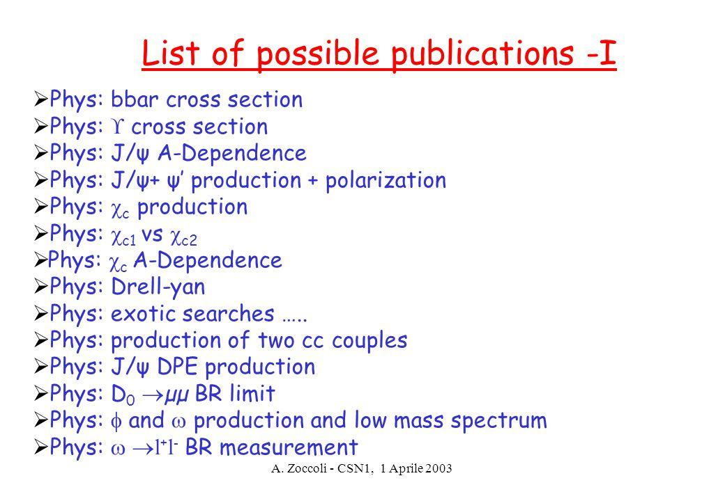 A. Zoccoli - CSN1, 1 Aprile 2003 Backup slides