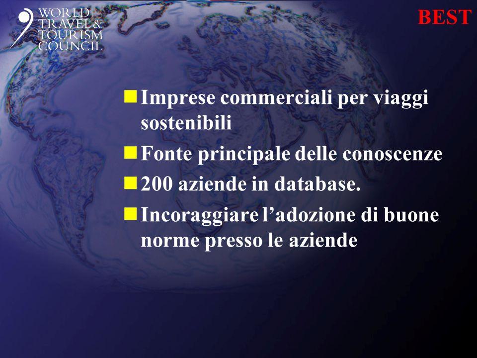 BEST nImprese commerciali per viaggi sostenibili nFonte principale delle conoscenze n200 aziende in database. nIncoraggiare l'adozione di buone norme