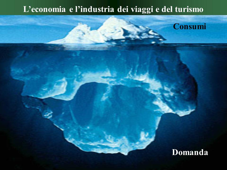 Travel & Tourism Industry and Economy L'economia e l'industria dei viaggi e del turismo Consumi Domanda